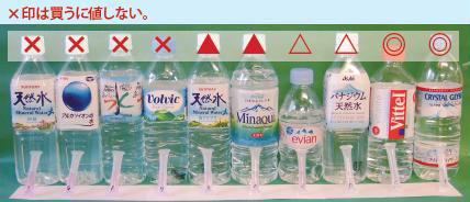 ペットボトルの水 硝酸態窒素